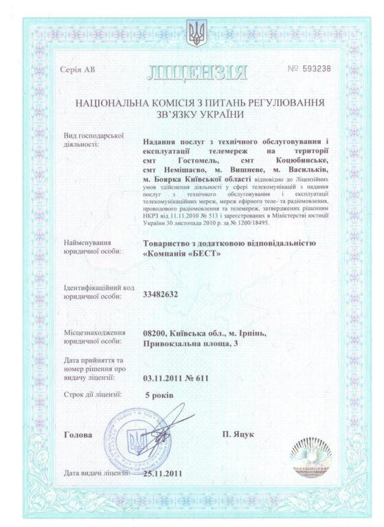 12 licenziya - Документи