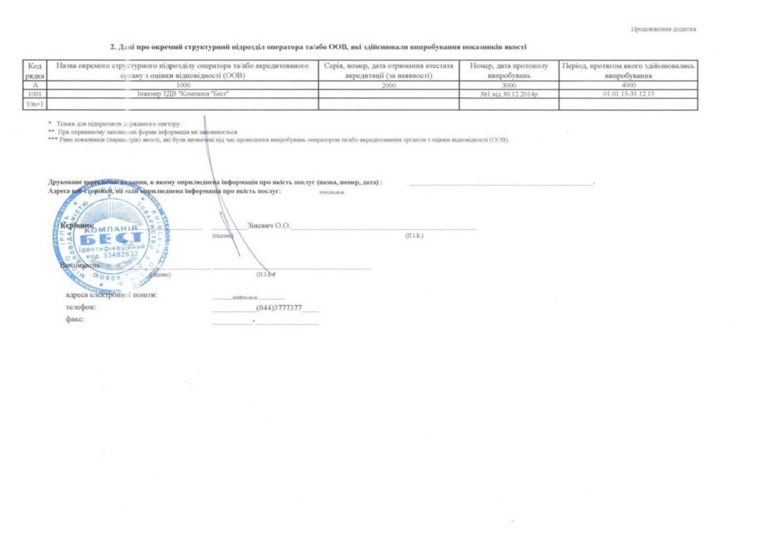 1 okremyi strukturniy pidrozdil operatora - Документи