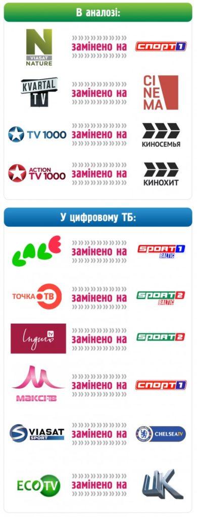 Відбулися деякі зміни у переліку каналів - kkkkkkkkkkkkkkkkkkkkkkkkkkkkkkkkkkkk 390x1024 news